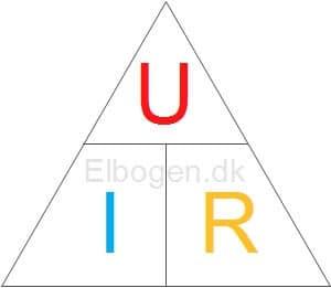 Ohms Lov trekant