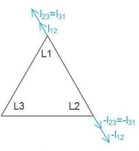 Vektordiagram ved udkobling af fase ved trekantskobling