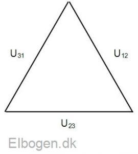 Vektordiagram trekantskoblet generator