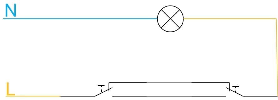 A-korrespondance diagram