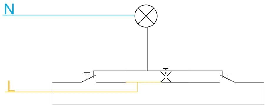 B-korrespondance diagram m kryds