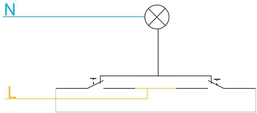 B-korrespondance diagram