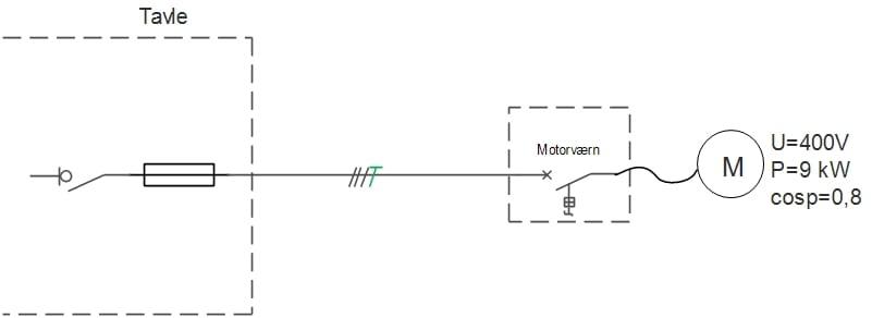 Dimensionering Motor